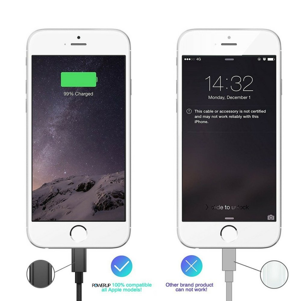 Amazon.com: iPhone 7 Charger - (6ft) Apple Certified Lightning ...