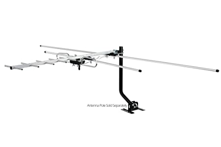 The 8 best long range tv antenna