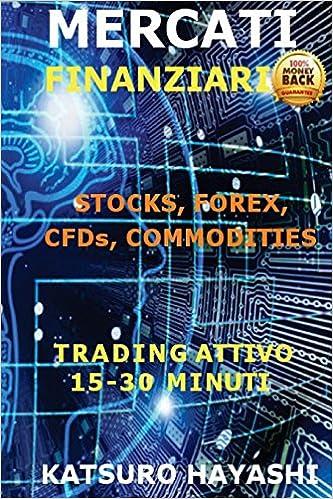 i migliori 5 sistemi di trading forex su cosa investire nel forex