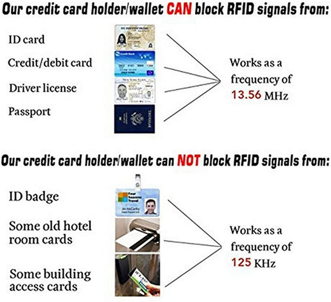 Slim Wallet RFID Front Pocket Wallet Minimalist Secure Thin Credit Card Holder With ID Window