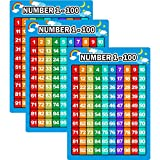 all about number chart - Bememo 3 Pieces Number 1 - 100 Charts Educational Preschool Posters Learning Poster for Toddlers