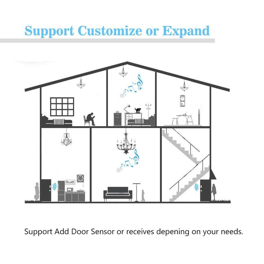 Wireless Door Sensor Alarm Chime, BITIWEND Home Security Window Entry Alert With Operating Range 600 feet/52 Chimes For Home/Garage/Shop (1 Door Sensor & 1 Receiver) by BITIWEND (Image #7)