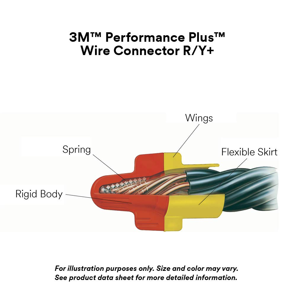 Performance Plus Wire Connector Red with Yellow Skirt 100 Per Box 3M R//Y