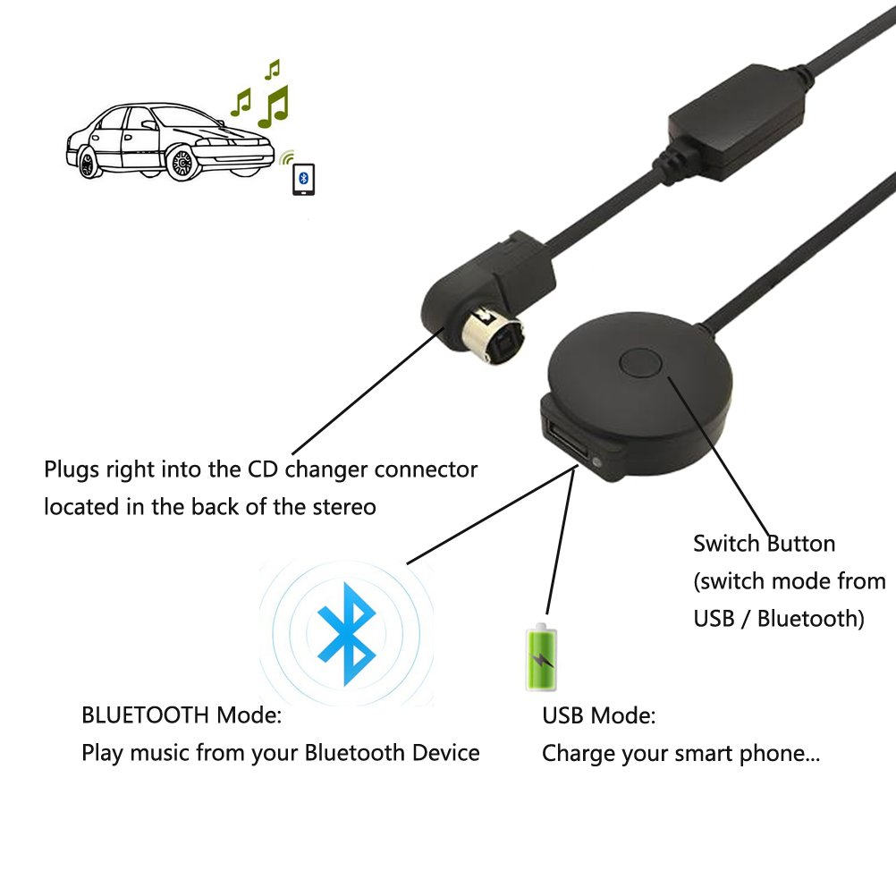 Aux To Rca Wiring Diagram Trusted Diagrams Usb Midi Cable Alpine Cda 9830 Wire Car Explained U2022 Vga