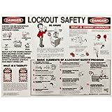 Brady Laminated Lockout Safety Poster