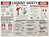 Brady Laminated Lockout Safety Poster