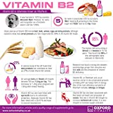 Vitamin B2 Supplements | 100mg Tablets for General Health | Oxford Vitality ®