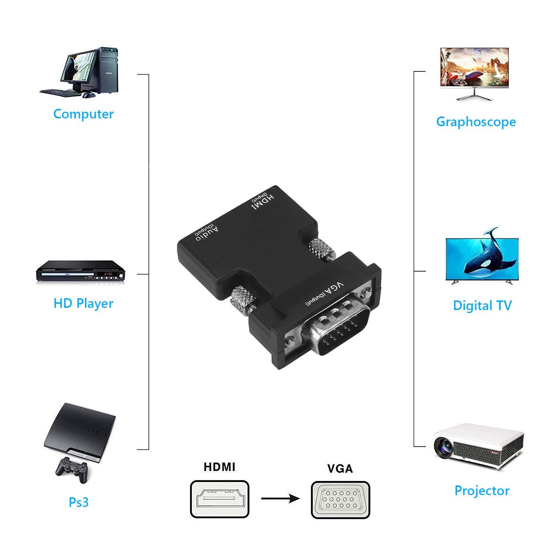 SAVFY - Adaptador HDMI a VGA (1080P, convertidor Adaptador de ...