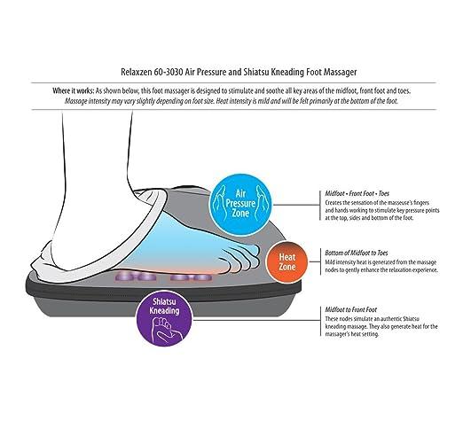 Amazon Relaxzen Air Pressure And Shiatsu Kneading Foot Massager