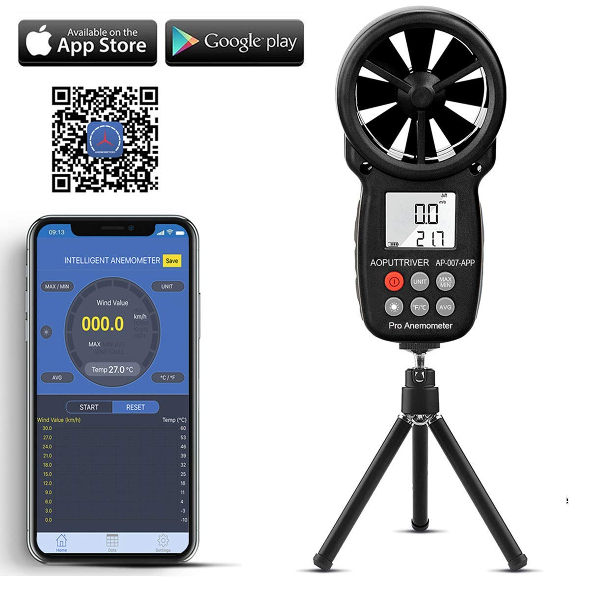 AOPUTTRIVER Digital Anemometer Handheld Wind Speed Meter,Wind Speed Gauges for Measuring Wind Speed,Temperature and Wind Chill with Backlight and Max/Min (AP-007) (007APP+Tripod)