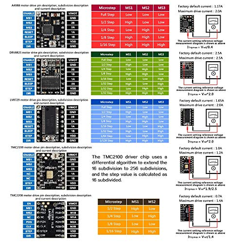 LERDGE-X Module,Control Board,3D Printer Controller Board ARM 32Bit Mainboard Control with 3.5''Touch Screen (X-TMC2208) by OFCCN (Image #7)