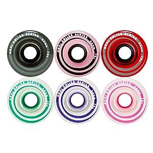 Best Roller Skates Wheels