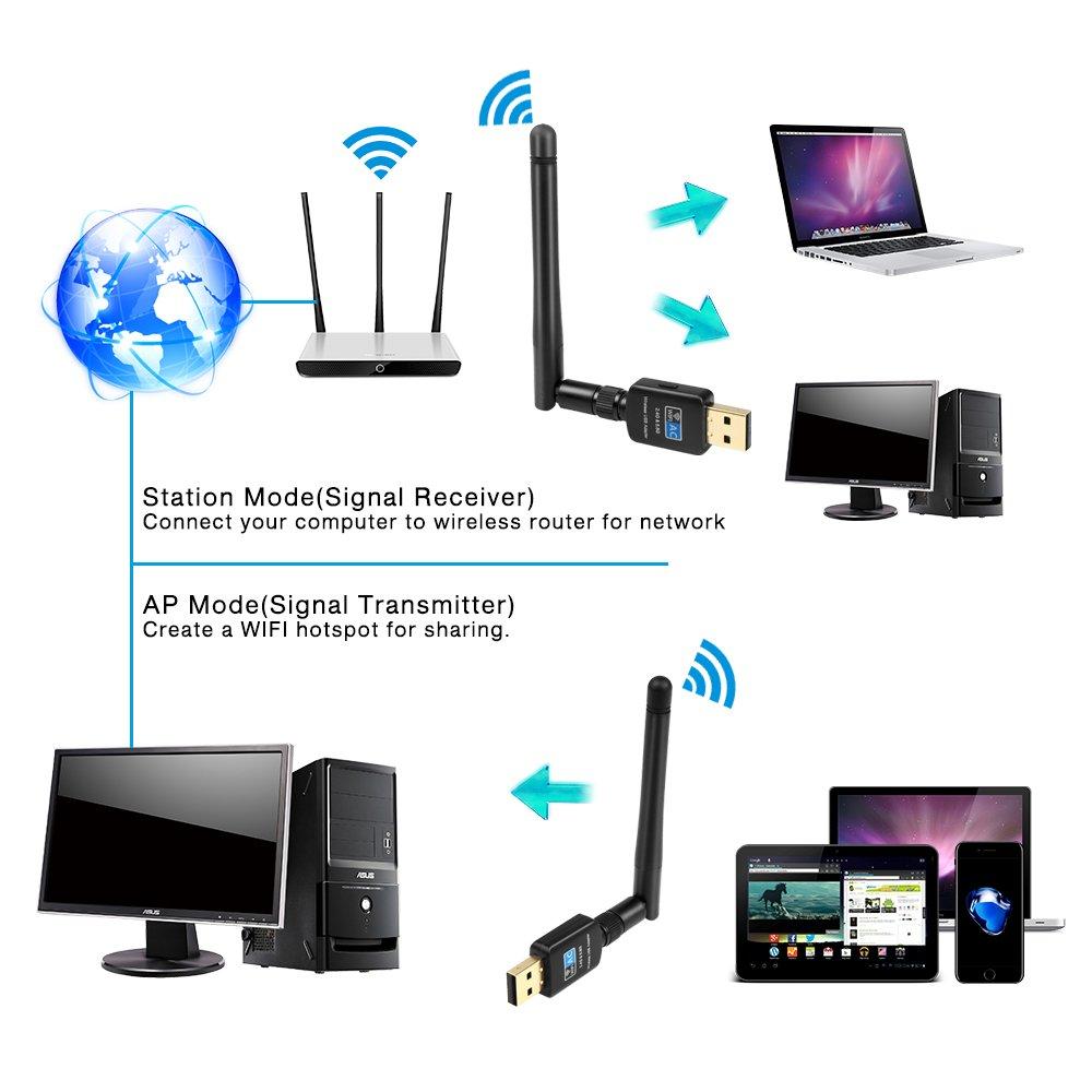 Zexmte Wireless USB Wifi Adapter AC 600M Dual Band(2.4G/150Mbps+5G/433Mbps),Wireless USB WiFi Dongle and Newest WPS Secure Tech Support Windows 10/8/7/XP/Vista,Mac OS