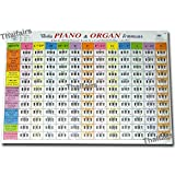 PIANOS KEYBOARDS & ORGANS CHORD MORE THAN 140 CHORDS CHART POSTER MUSIC SCALE