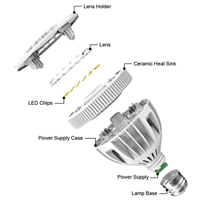 Counting Number worksheets heat and light energy worksheets : Amazon.com : Sansi LED Vegetative Grow Light, 15w Full Spectrum ...