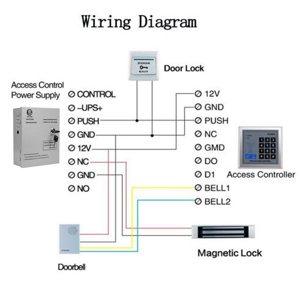 613nn%2B9Ln0L._SL1000_ amazon com obo hands ac90v 260v 5a access control power supply box