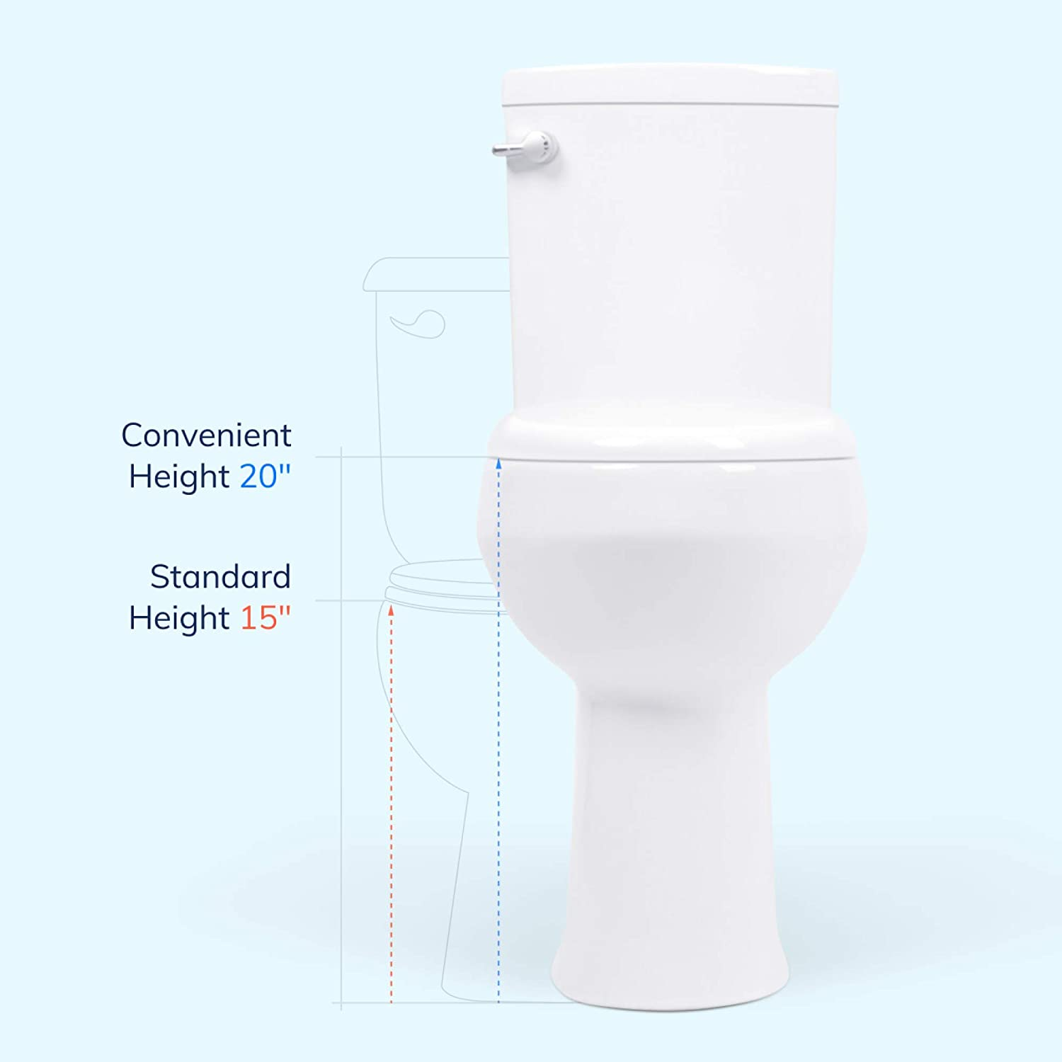 5. 20-inch Extra Tall Toilet