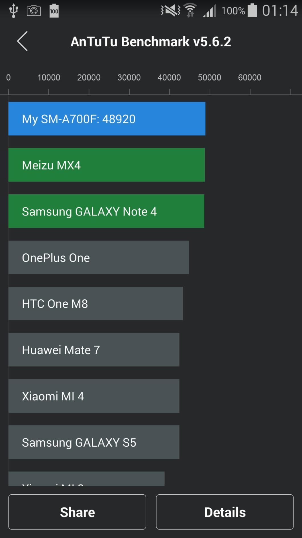 36bce39daed8 Все смартфоны на этом процессоре около 50 тысяч набирают. Вот  непосредственные результаты у покупателя с амазона ...
