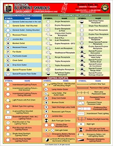 Quick Card Electrical Blueprint Symbols Full Color 4 Page
