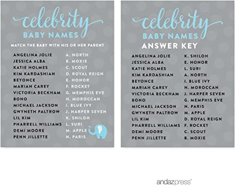 Elephant Boy Baby Shower Game PERSONALISED Baby Shower Prediction Cards Blue