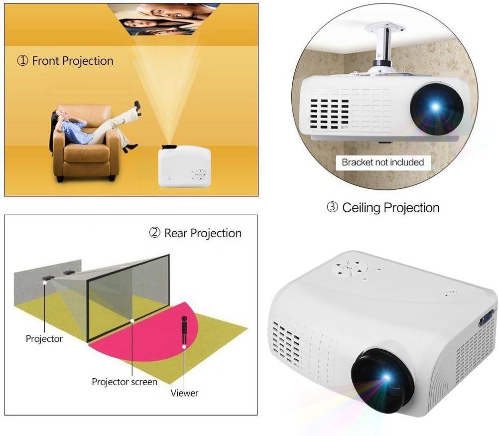 Excelvan E07 - Mini Proyector (50W, 100 Lumenes, LED, LCD, AV/USB ...