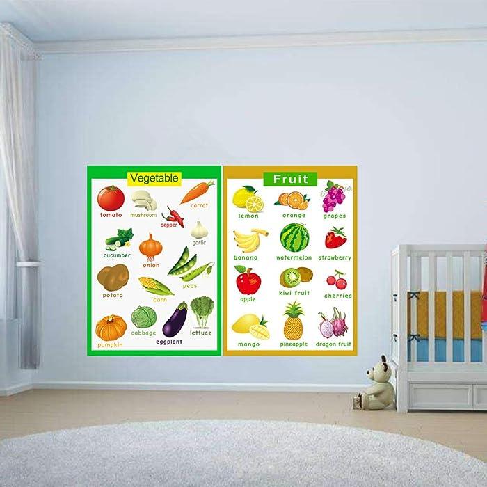 Top 10 Toddler Food Poster