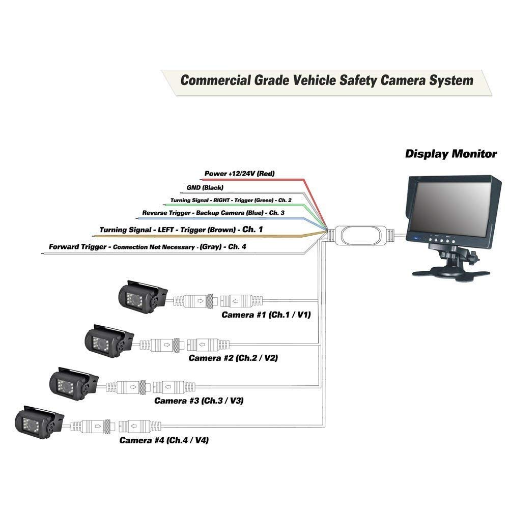 7 TFT LCD monitor de 4 splits pantalla monitor de la pantalla HD Screen para coche marcha atr/ás Sistema de 4 canales RCA Input on de visi/ón trasera para Transporter//Bus//Trailer//camiones Van//RV//Camper