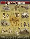 Carson Dellosa Mark Twain Life in the Colonies Chart (414023)