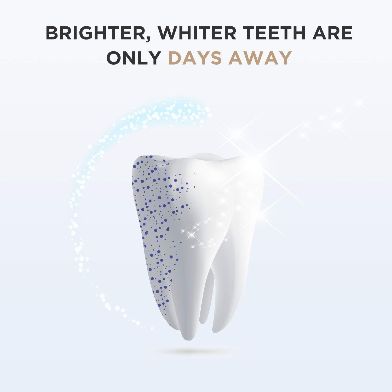 Express Whitening Strips for Teeth, Dental Formula 1 Hour White Strips Reduces Sensitivity Safe for Enamel, 20 Pcs Non-Slip Whitestrips for Expert Teeth Whitening by Fairywill