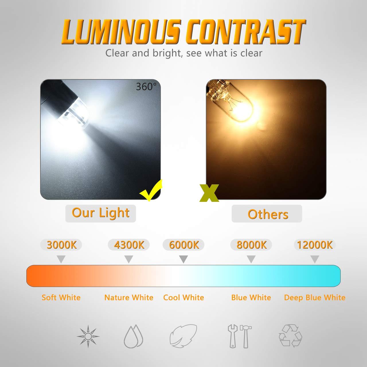 Tuincyn luce di retromarcia luce di ricambio a cupola per targa Lampadina bianca a LED per interni auto T10/W5W 3030/2SMD confezione da 2 luci laterali di direzione 360/lumen