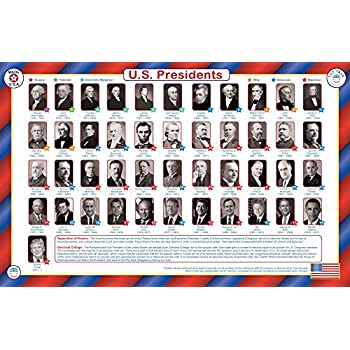Tot talk united states presidents educational for Presidents and their home states