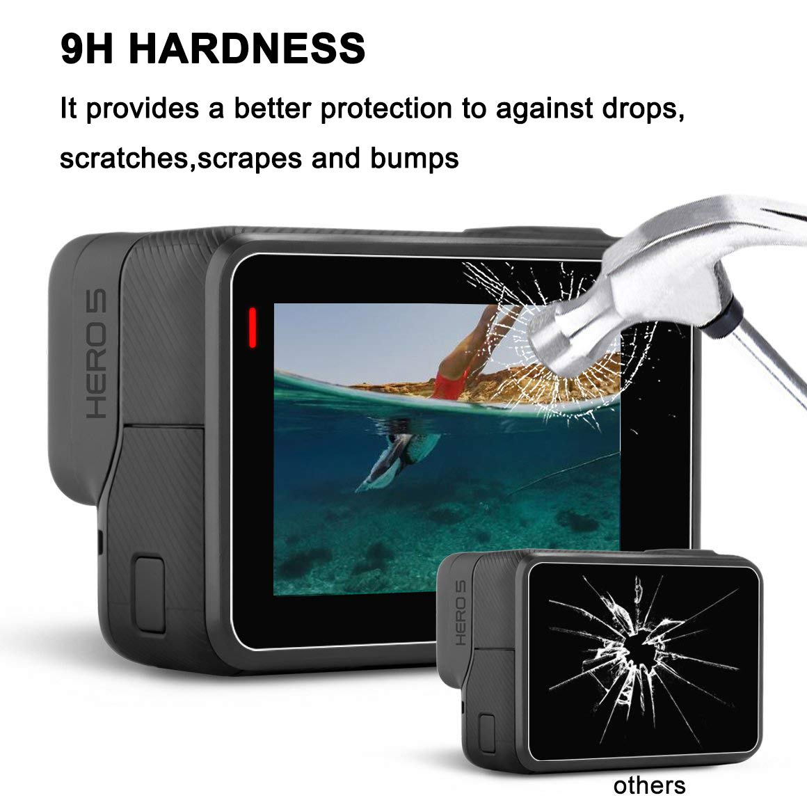 Screen Protector for GoPro Hero 7 Lens Protector for GoPro 2 in a Pack Black Only // 6//5 // 2018 Ultra Clear Tempered Glass Screen Protector