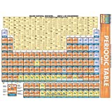 Periodic Table Basic (Quickstudy: Academic)