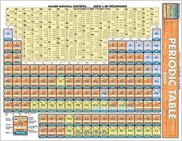 Periodic Table Basic (Quickstudy: Academic)