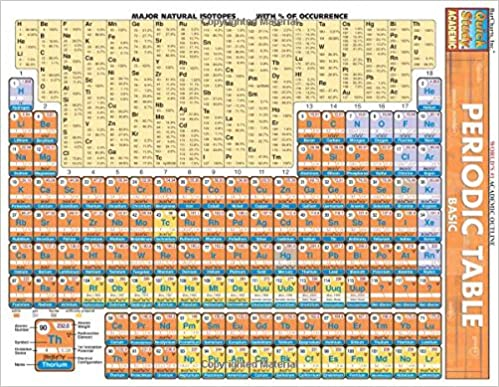 periodic table basic quickstudy reference guides academic chrt edition