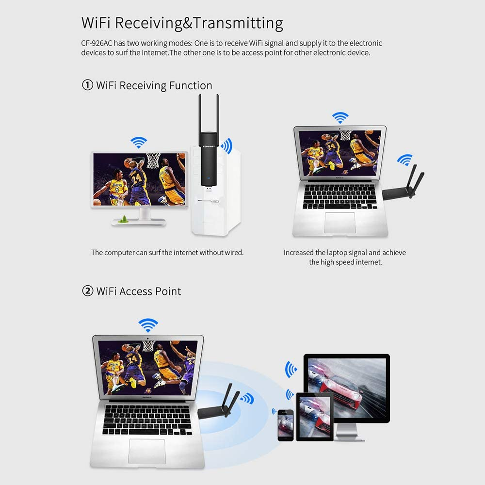 Cigooxm COMFSAT Wireless Network Card 1200Mbps Dual Band Wireless Adapter 2.4G 5G WiFi Router USB Adapter Card for Computer
