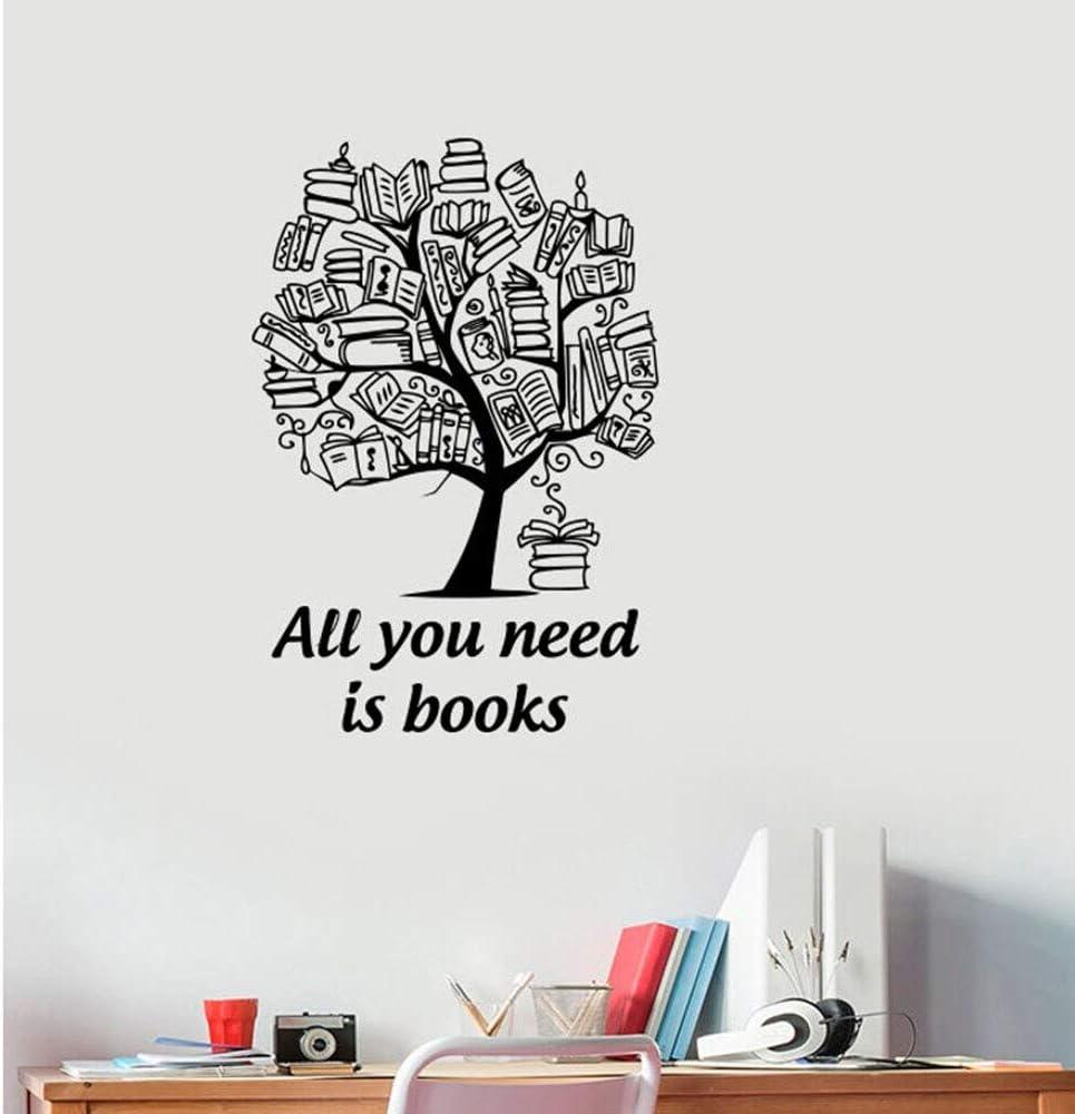 Ajcwhml Todo lo Que Necesitas Son Libros Citas Inspiradoras ...
