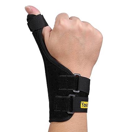 spica tendinits thumb