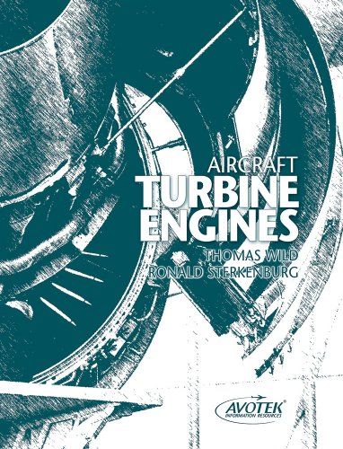 Aircraft Turbine Engines