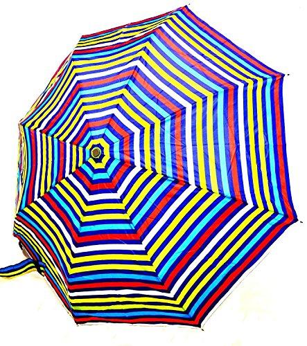 Folding Umbrella 38 inch Coverage Ergonomic