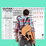 """Creative Guitar Poster Is an Educational Dry-erase Guitar Reference Poster with Chords, Scales, Chord Formulas, Chord Progressions and More for Guitarists and Teachers 48"""" X 36"""""""