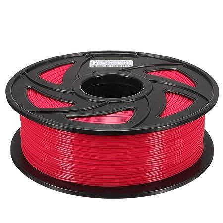 Joy MacPherso Filamento de Impresora 3D 5m Multicolor 1.75mm PCL ...