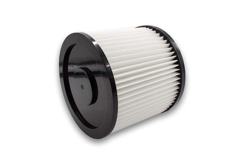 vhbw filtro de cartucho para aspirador robot aspirador multiusos Rowenta Collecto RB 839, RB 850, RB 860, RU 600, RU 601, RU 605, RU 630, RU 635: Amazon.es: ...