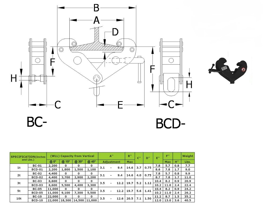 5 Ton AMH   BC-05 All Material Handling BC-05 AMH Beam Clamp