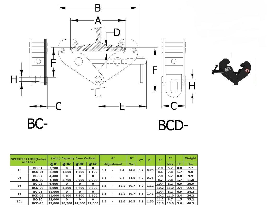 All Material Handling BC-03 AMH Beam Clamp, 3 Ton