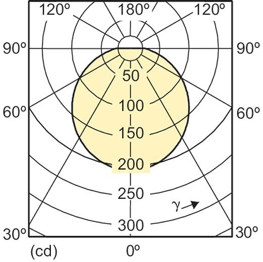 10w Led Flood Light Wiring Diagram