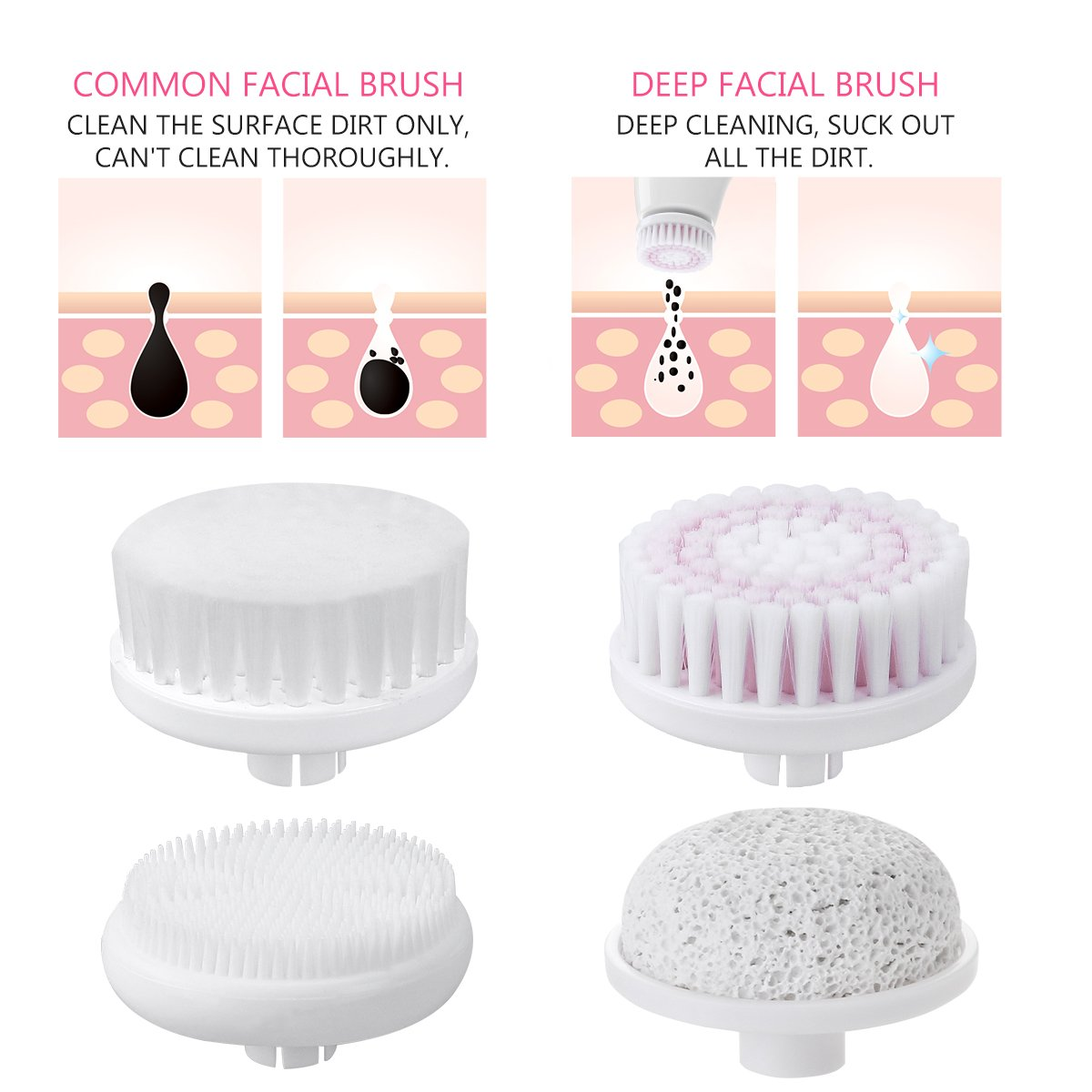 4 Pcs Replacement Brush Heads ONLY for corresponding 4 in1 Facial Brushes