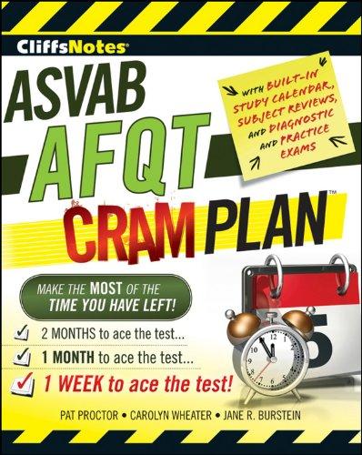 CliffsNotes ASVAB AFQT Cram Plan (Cliffsnotes Cram Plan)