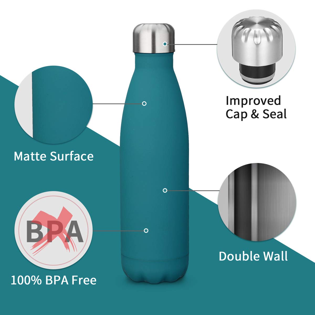 Amazon.com: Botella para agua de acero inoxidable con ...