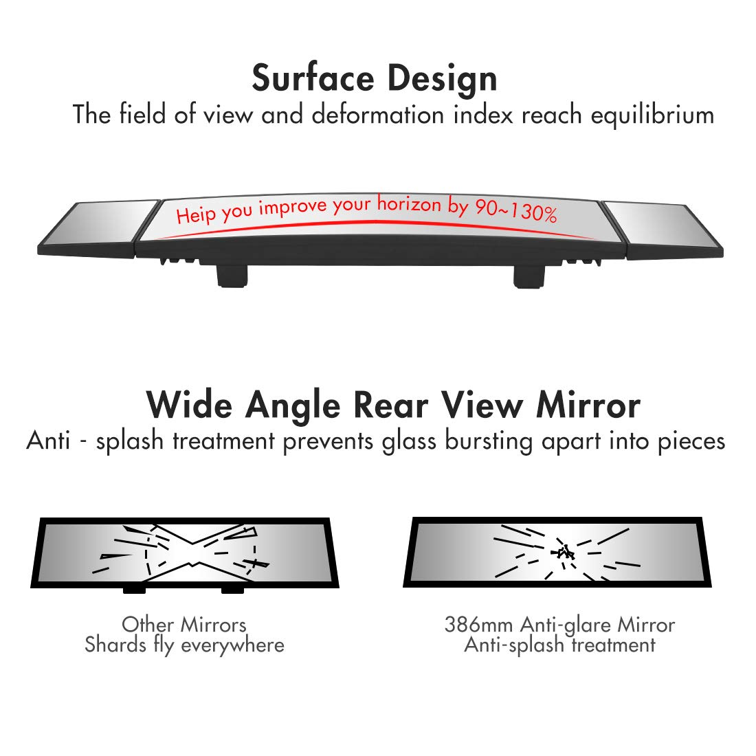 Car Universal 15.2/'/' Interior Clip On Panoramic Rearview Mirror Wide Angle Rear View Mirrors 15.2/'/' L x 3.2/'/' H Large View Rearview Mirrors for Reducing Blind Spots Car Rear View Mirror